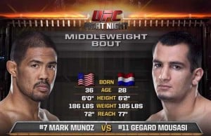 munoz-mousasi-full-fight